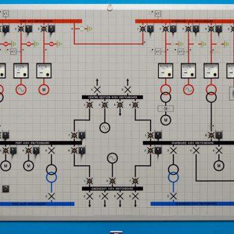 marine switchboard